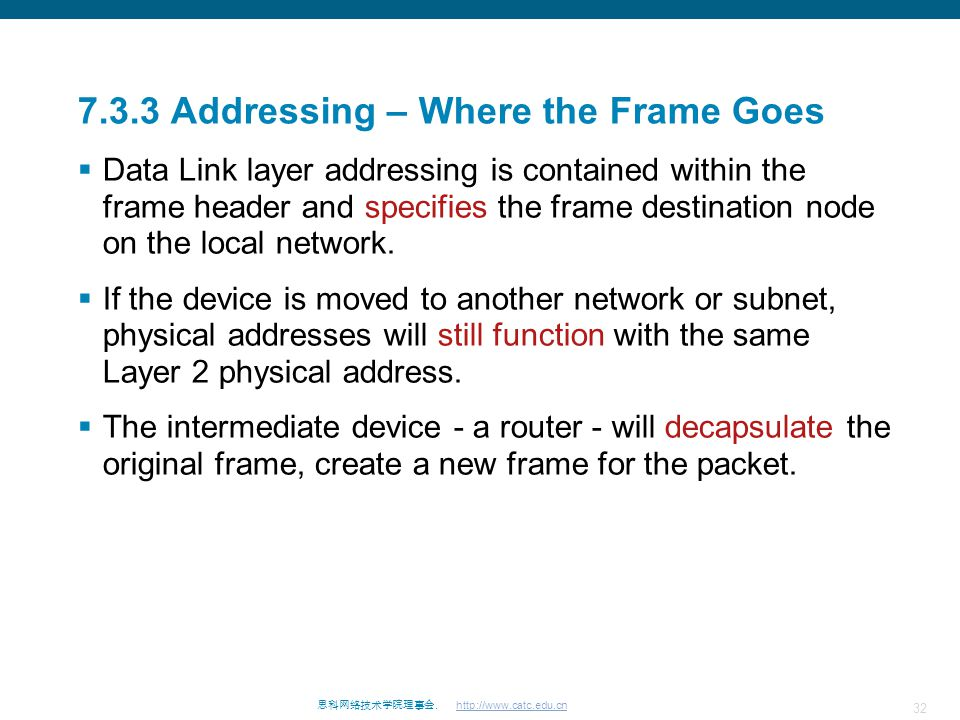 7.3.3 Addressing – Where the Frame Goes