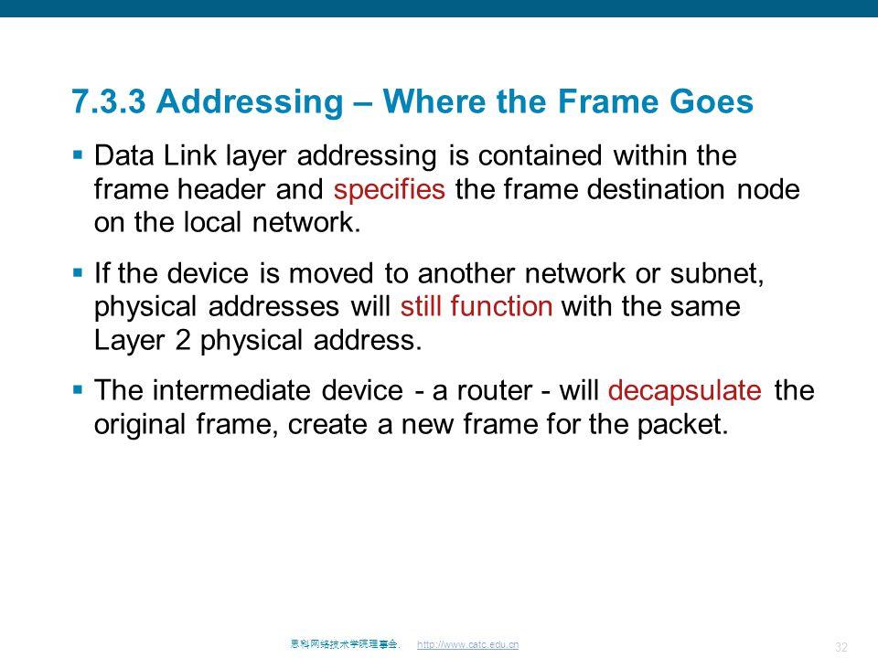 7.3.3 Addressing – Where the Frame Goes