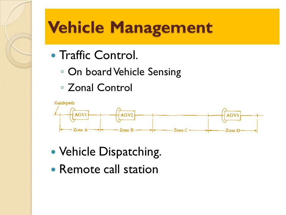 Vehicle Management Traffic Control. Vehicle Dispatching.