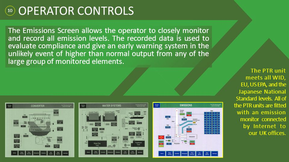 OPERATOR CONTROLS 10.