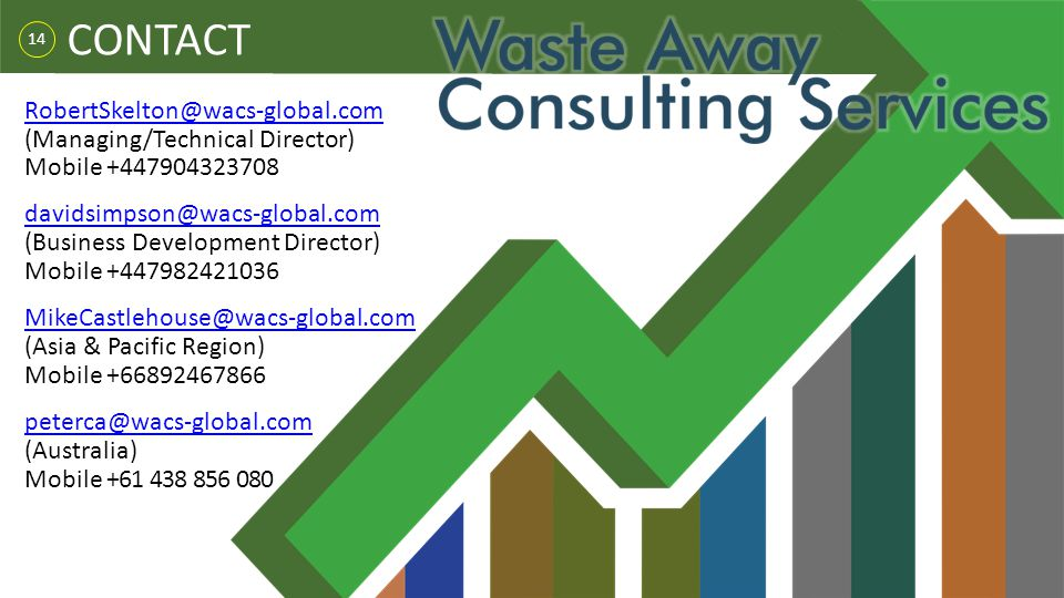 CONTACT 14. RobertSkelton@wacs-global.com (Managing/Technical Director) Mobile +447904323708.