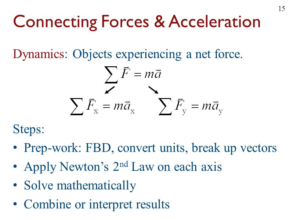 Connecting Forces & Acceleration