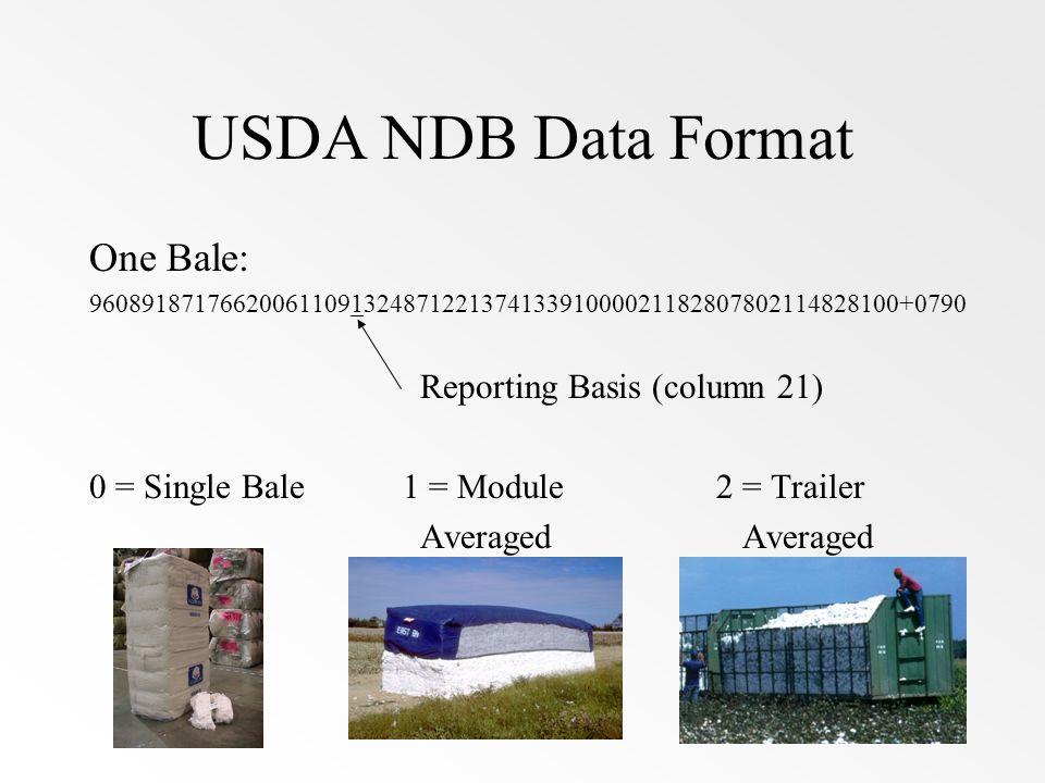 USDA NDB Data Format One Bale: Reporting Basis (column 21)