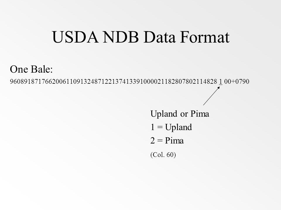 USDA NDB Data Format One Bale: Upland or Pima 1 = Upland 2 = Pima
