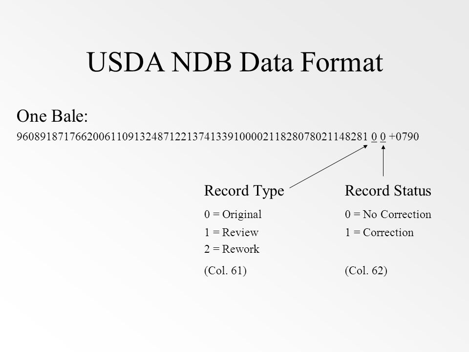 USDA NDB Data Format One Bale: Record Type Record Status