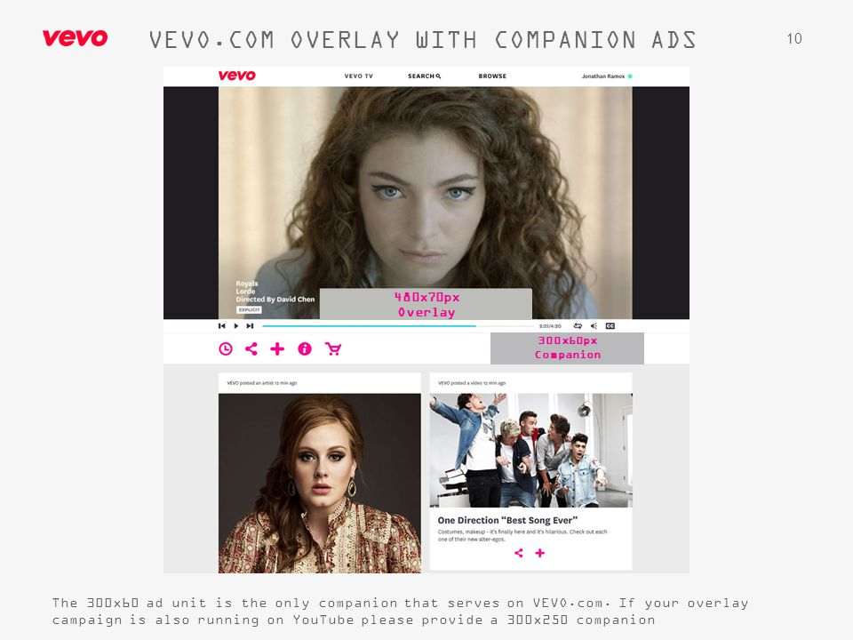 VEVO.COM OVERLAY WITH COMPANION ADS