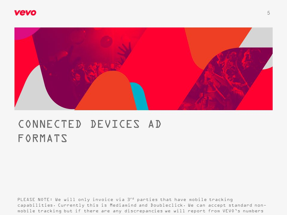 CONNECTED DEVICES AD FORMATS