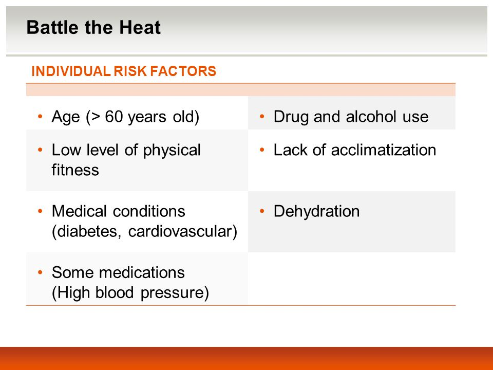 Battle the Heat Age (> 60 years old) Drug and alcohol use