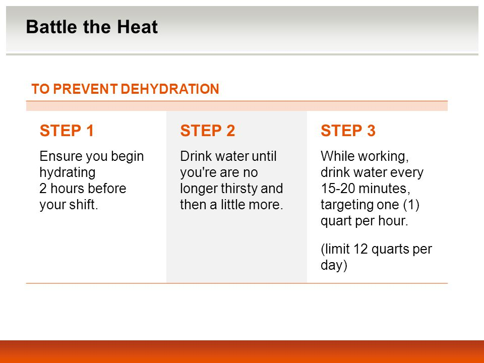 Battle the Heat STEP 1 STEP 2 STEP 3 TO PREVENT DEHYDRATION