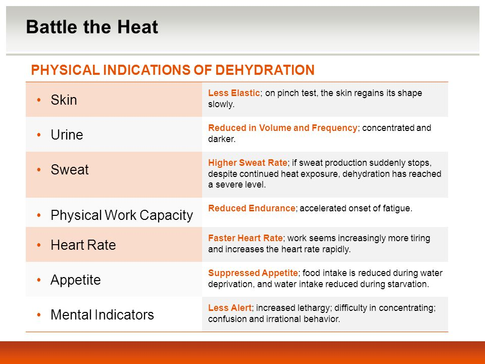 Battle the Heat PHYSICAL INDICATIONS OF DEHYDRATION Skin