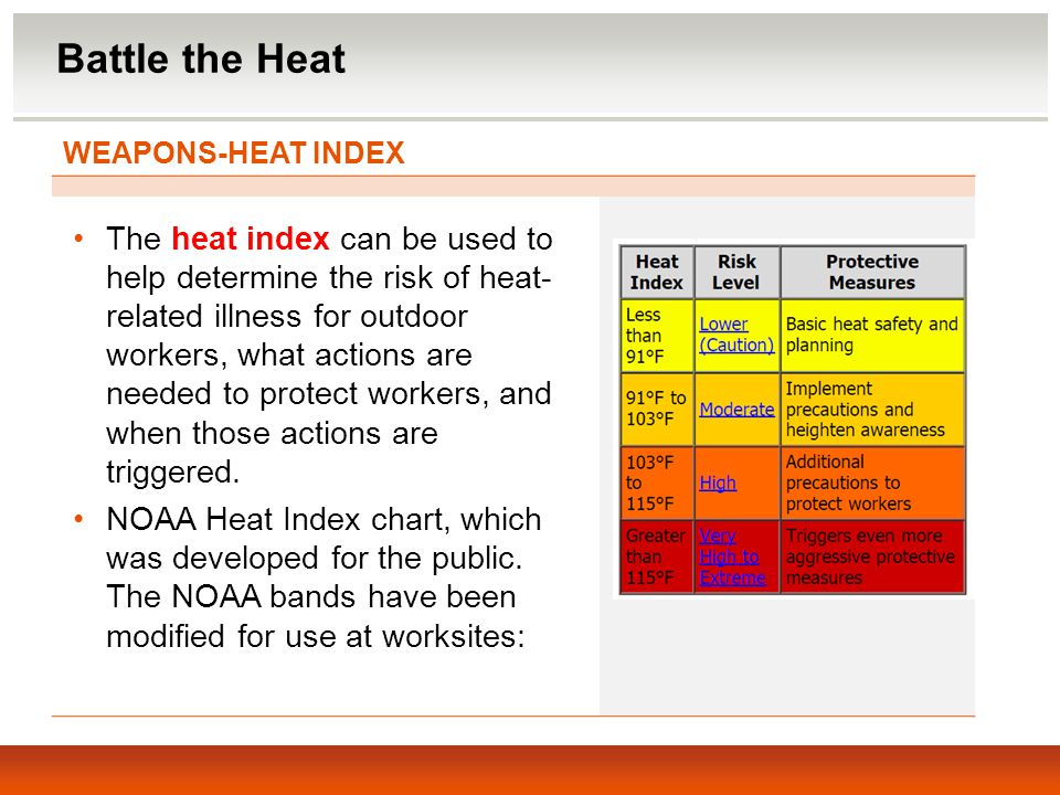 Battle the Heat WEAPONS-HEAT INDEX.