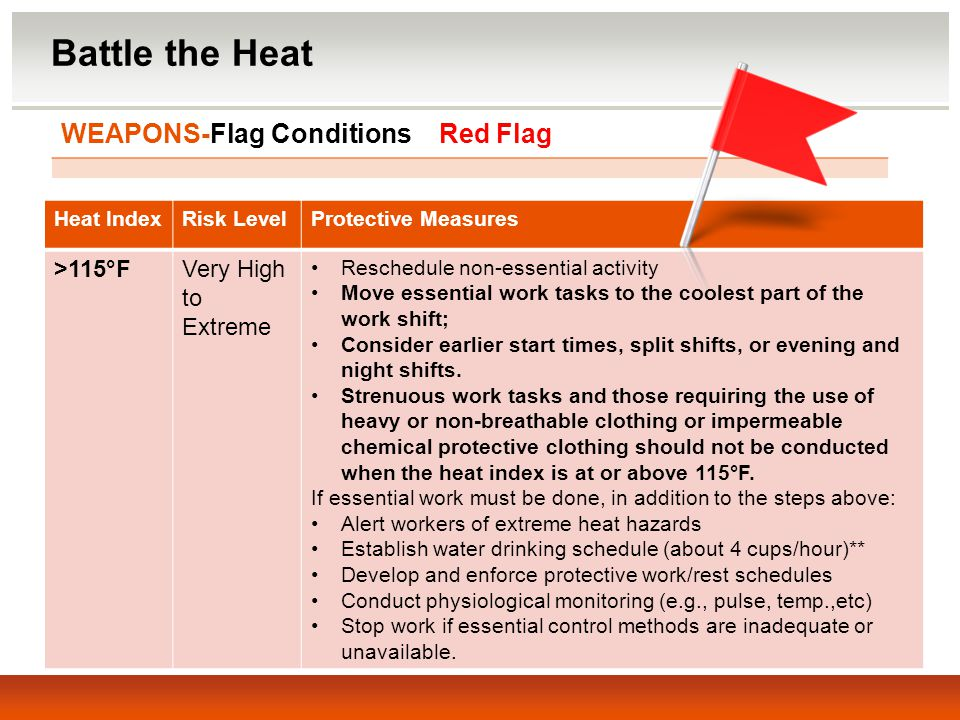 Battle the Heat WEAPONS-Flag Conditions Red Flag >115°F