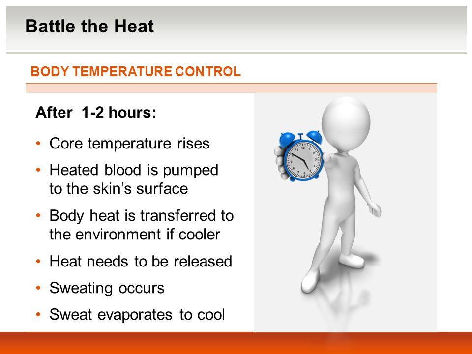 Battle the Heat After 1-2 hours: Core temperature rises
