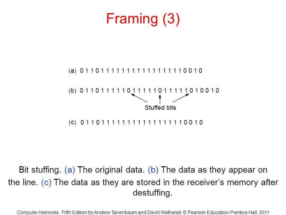 Framing (3)