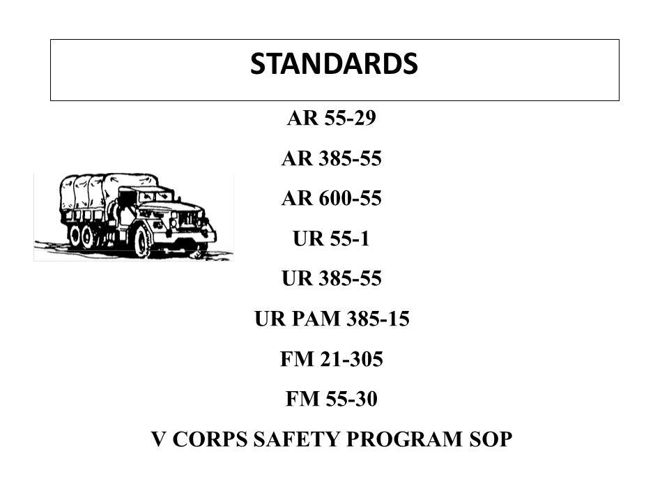 V CORPS SAFETY PROGRAM SOP