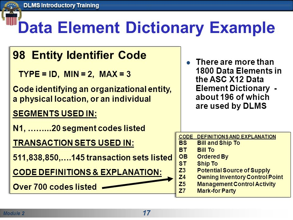 Data Element Dictionary Example