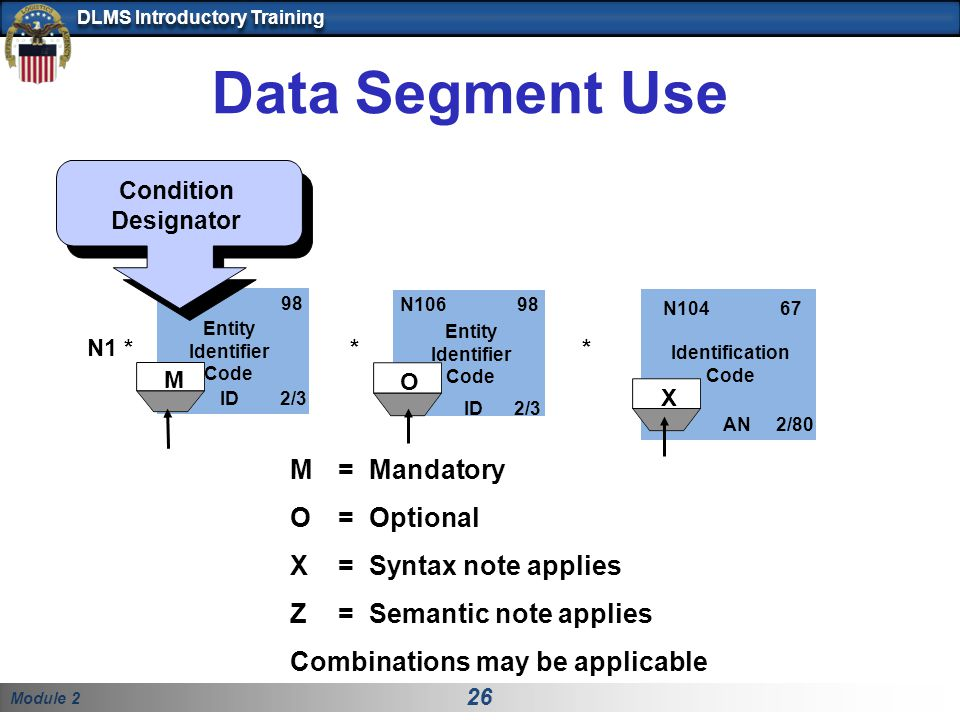 Data Segment Use M = Mandatory O = Optional X = Syntax note applies