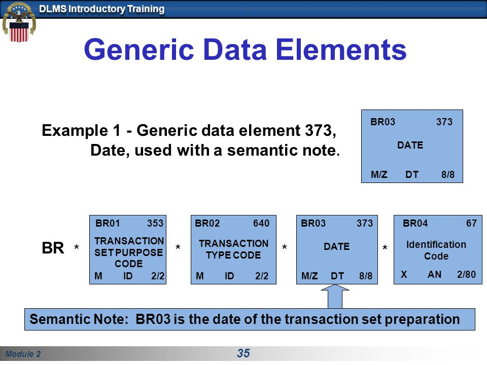 Generic Data Elements BR03 373. Example 1 - Generic data element 373, Date, used with a semantic note.