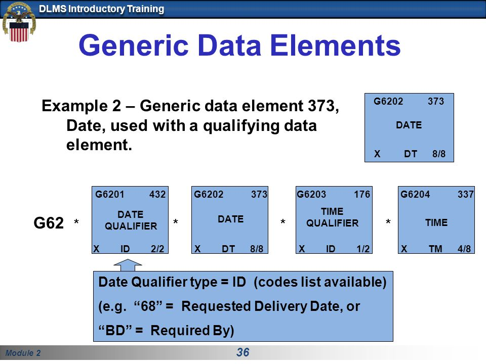 Generic Data Elements Example 2 – Generic data element 373, Date, used with a qualifying data element.