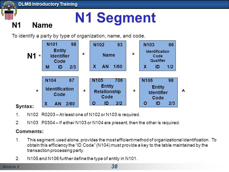 N1 Segment N1 Name N1 * * * * * * ^