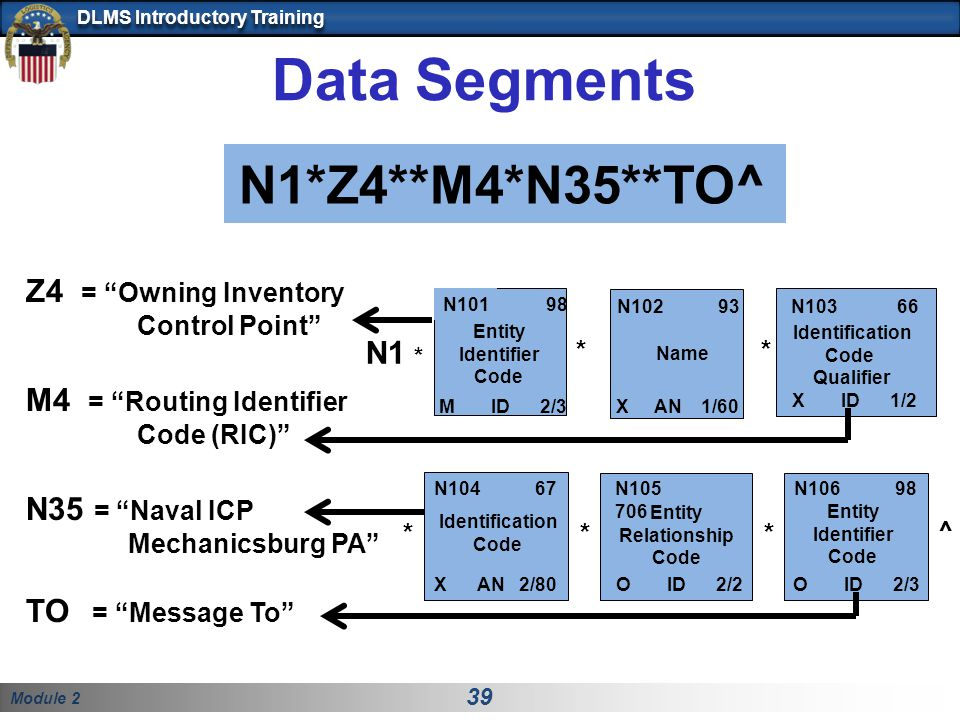 Data Segments N1*Z4**M4*N35**TO^ Z4 = Owning Inventory
