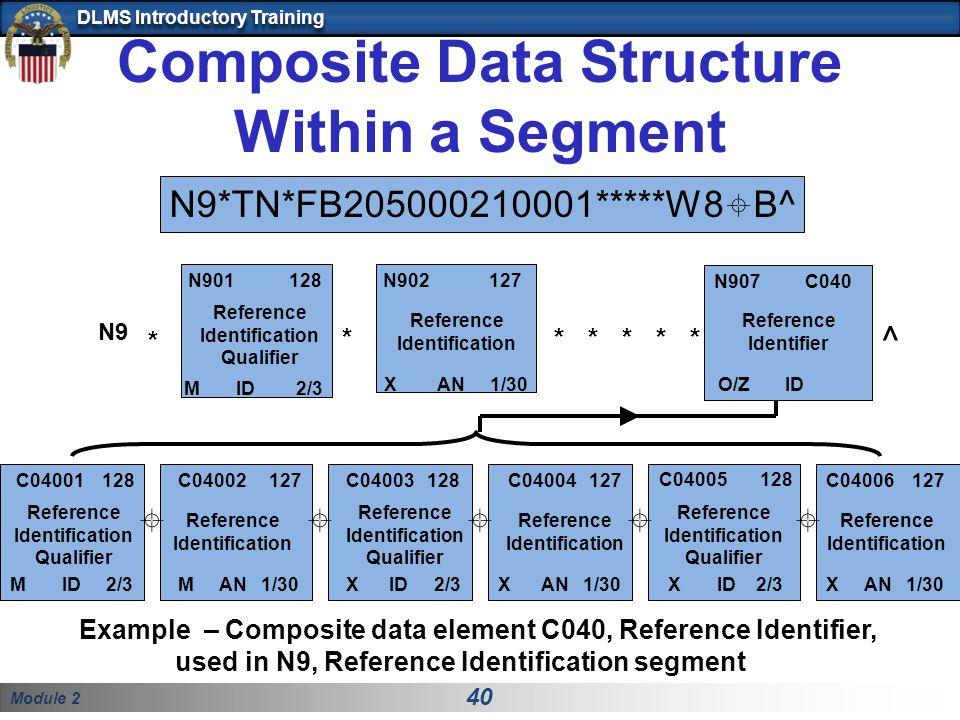 Composite Data Structure Within a Segment