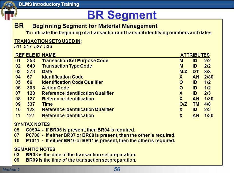 BR Segment BR Beginning Segment for Material Management
