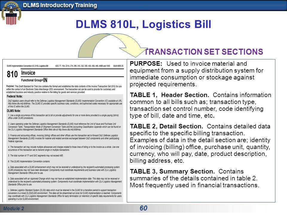 TRANSACTION SET SECTIONS