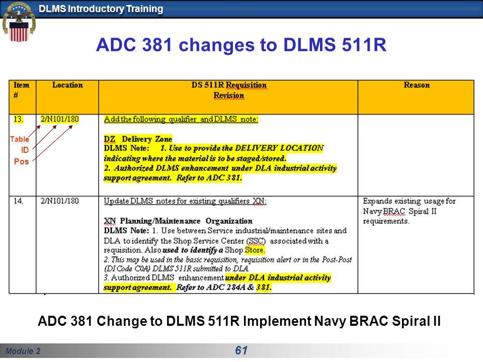 ADC 381 Change to DLMS 511R Implement Navy BRAC Spiral II