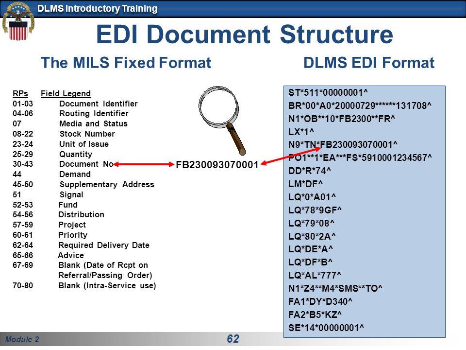 EDI Document Structure