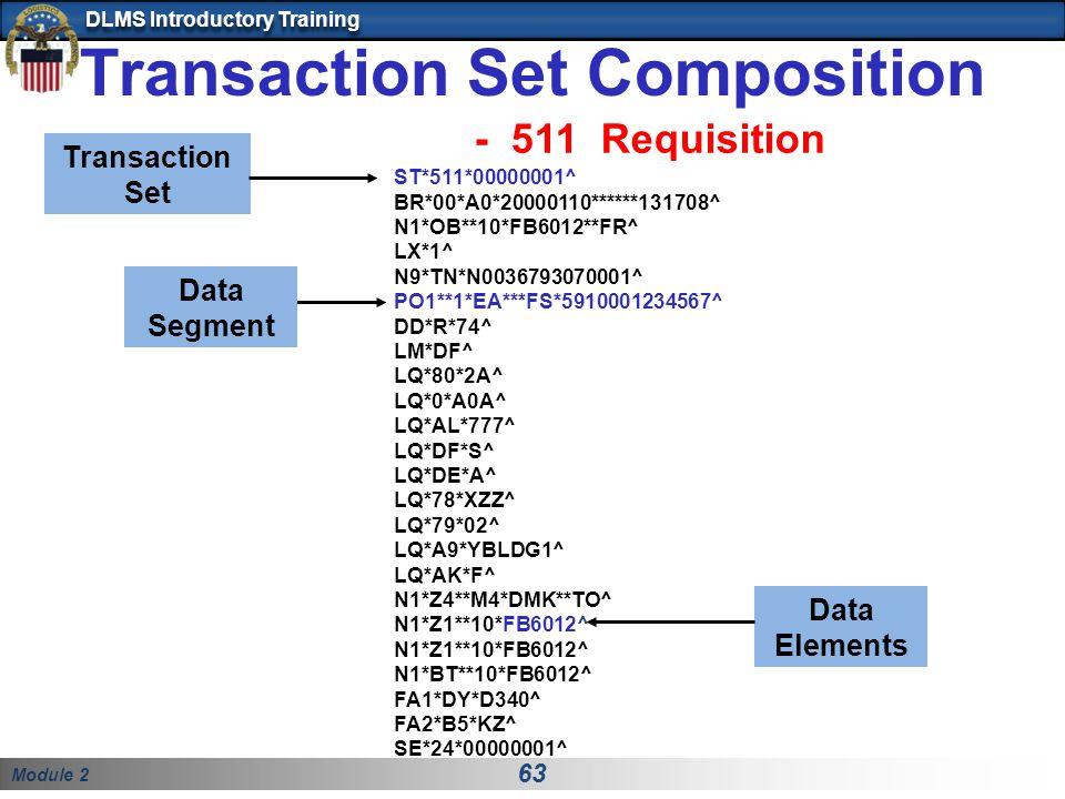 Transaction Set Composition