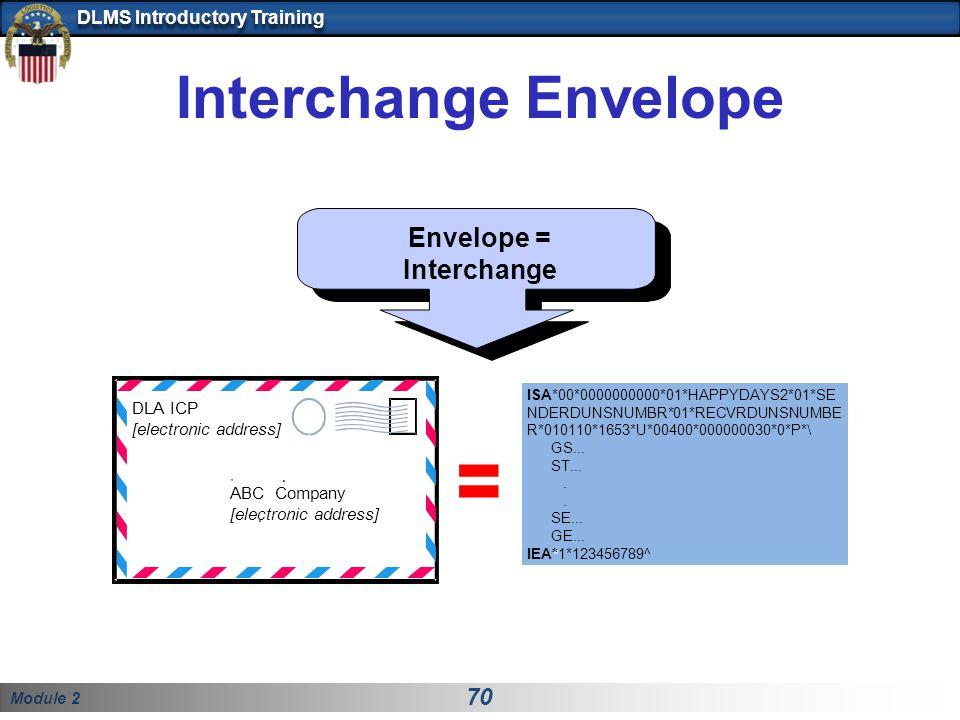 Envelope = Interchange