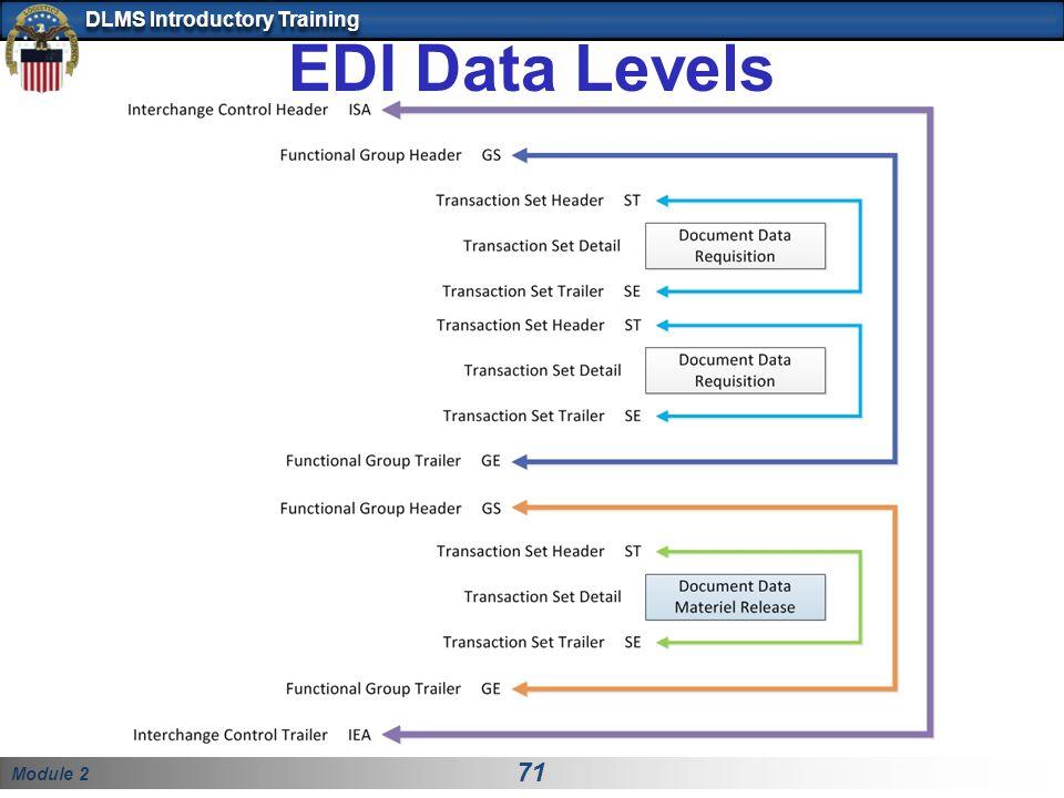 EDI Data Levels