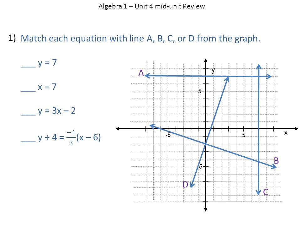 Algebra 1 – Unit 4 mid-unit Review