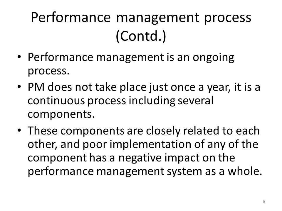 Performance management process (Contd.)