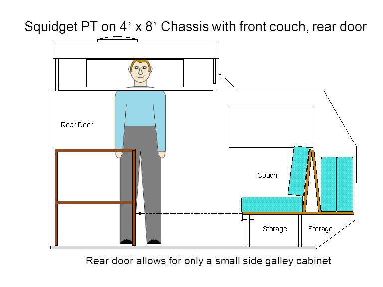 Squidget PT on 4' x 8' Chassis with front couch, rear door