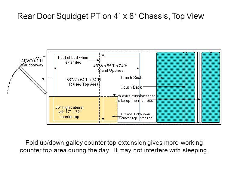 Rear Door Squidget PT on 4' x 8' Chassis, Top View