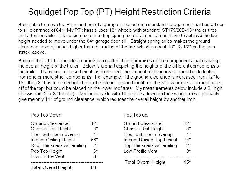 Squidget Pop Top (PT) Height Restriction Criteria