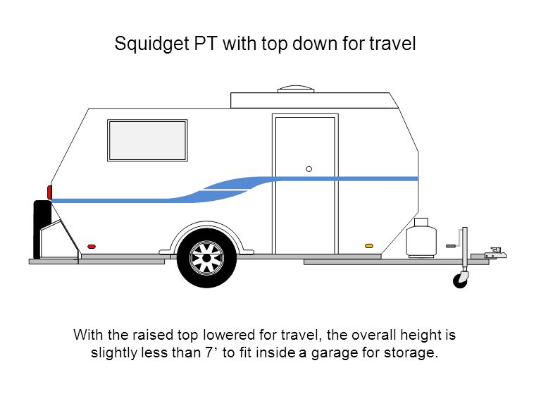 Squidget PT with top down for travel