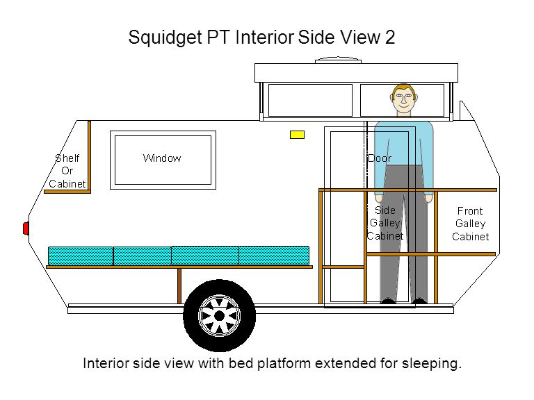 Squidget PT Interior Side View 2