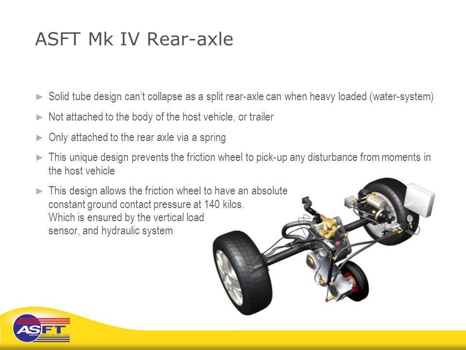 ASFT Mk IV Rear-axle Solid tube design can't collapse as a split rear-axle can when heavy loaded (water-system)