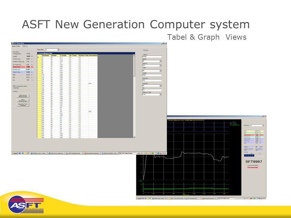 ASFT New Generation Computer system Tabel & Graph Views