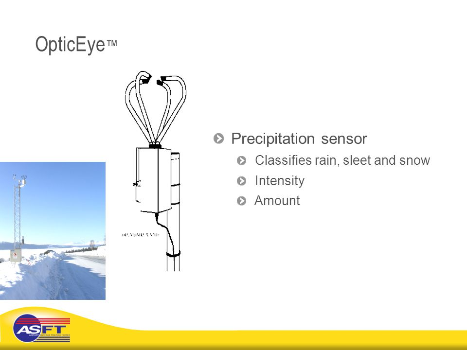 OpticEye™ Precipitation sensor Classifies rain, sleet and snow
