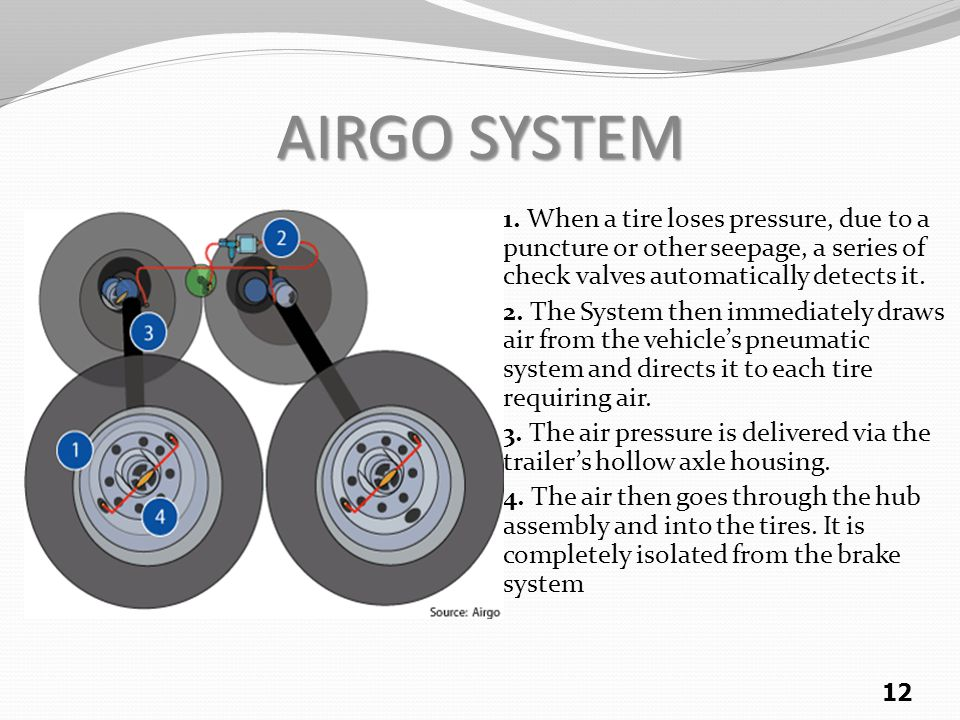 AIRGO SYSTEM 1. When a tire loses pressure, due to a puncture or other seepage, a series of check valves automatically detects it.