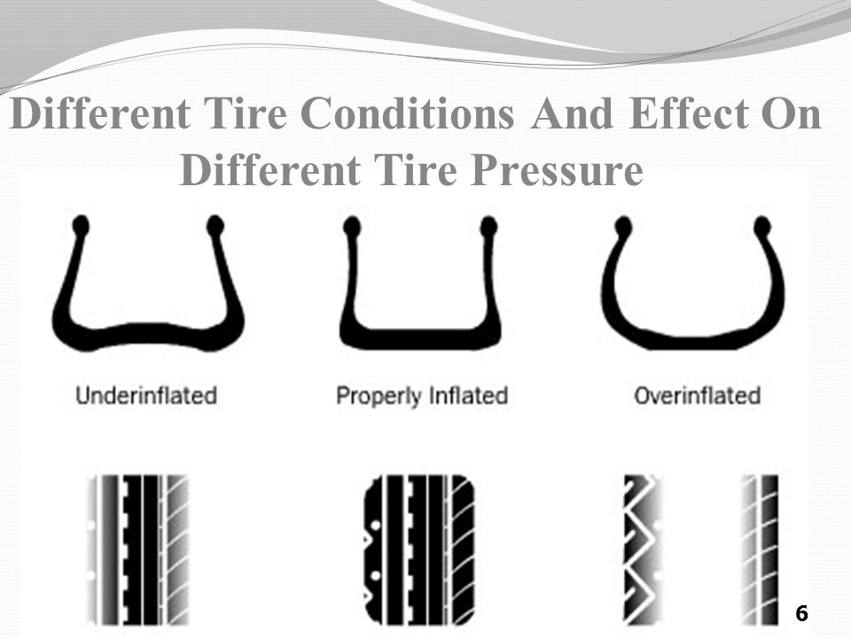 Different Tire Conditions And Effect On Different Tire Pressure