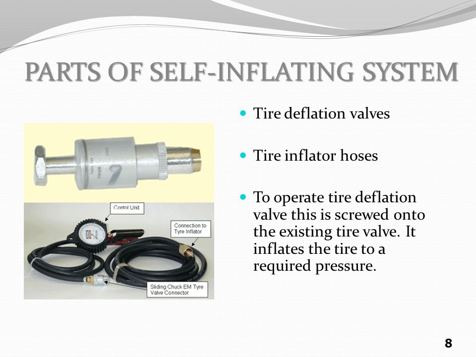 PARTS OF SELF-INFLATING SYSTEM