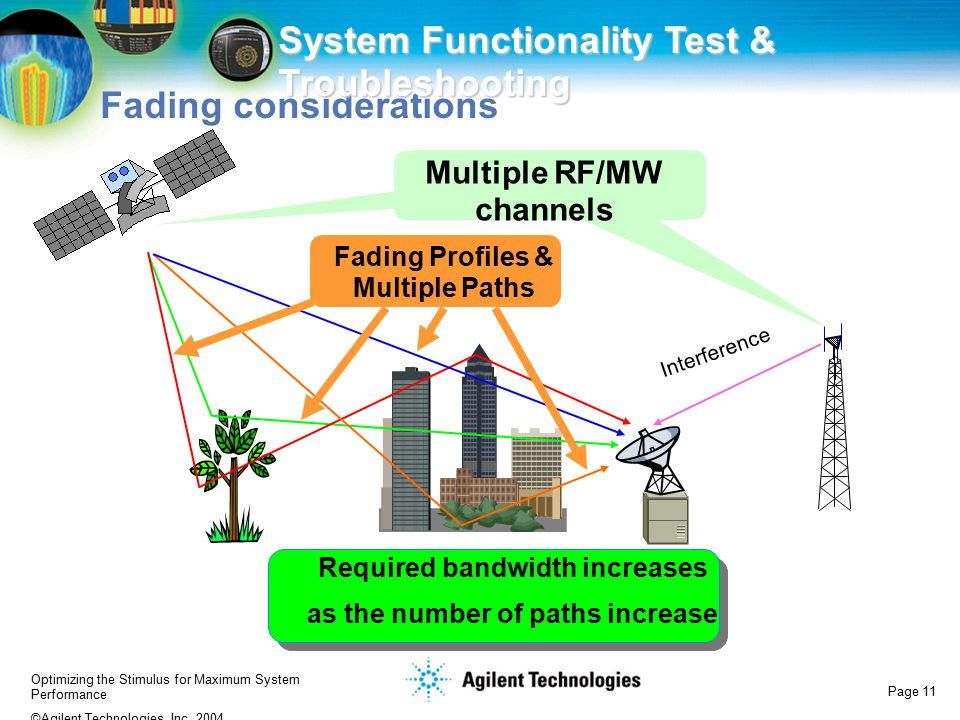 System Functionality Test & Troubleshooting
