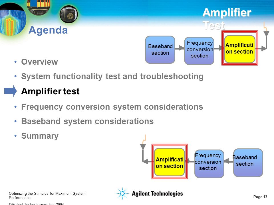 Amplification section Amplification section