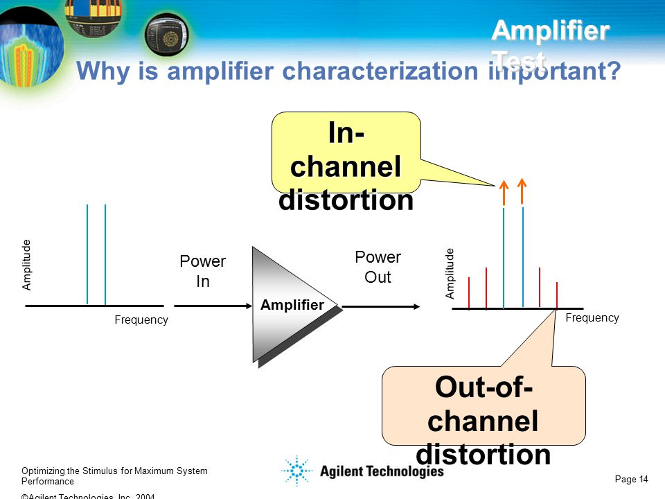 Why is amplifier characterization important