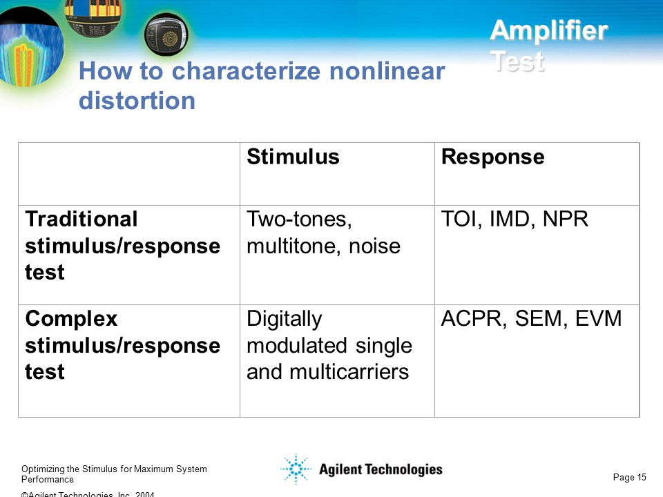 Amplifier Test How to characterize nonlinear distortion Stimulus